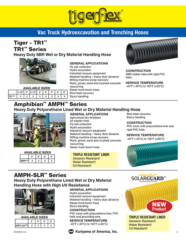 Kuri Tec - Hoses Accessories Septic Wastewater Handling - Brochure