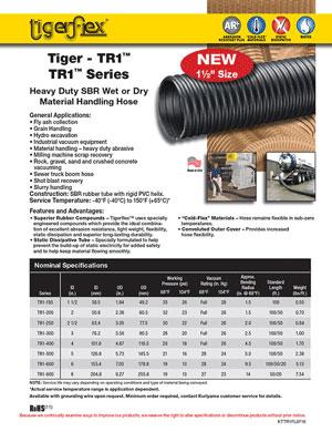 Tigerflex-Hoses-TR1-Series