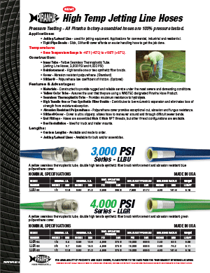 Piranha High Temp Jetting hose brochure