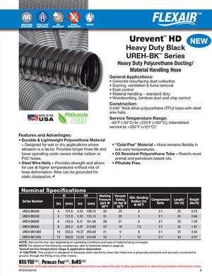 Flexair Urevent HD
