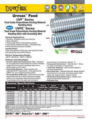 Flexair UVF and UVFE