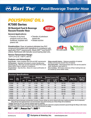 Polyspring Oil flyer